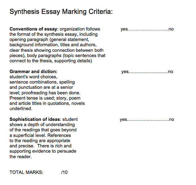 Synthesis Essays  Oklmindsproutco Synthesis Essays